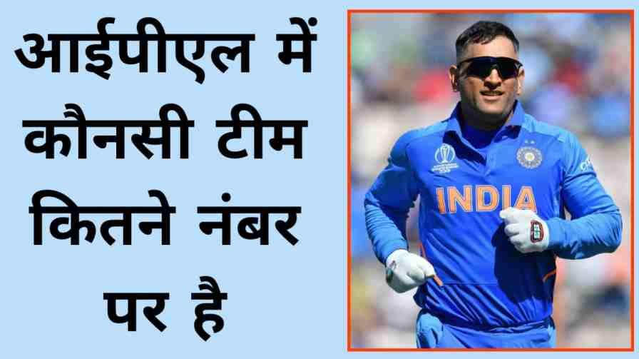 IPL Points Table 2021 Hindi